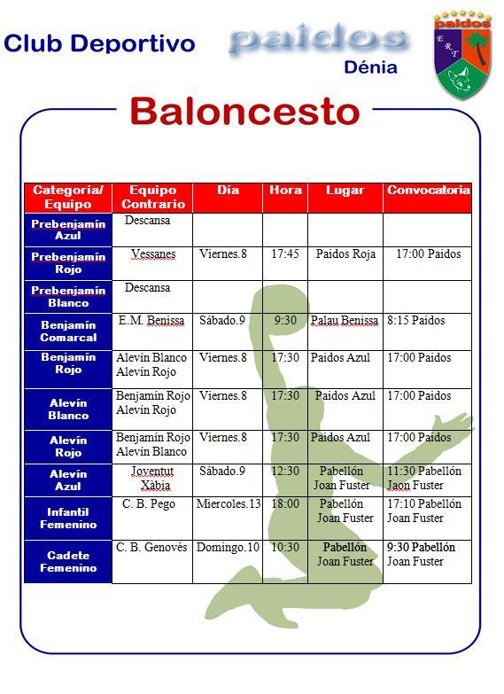 Paidos Denia Baloncesto segunda jornada febrero 2019